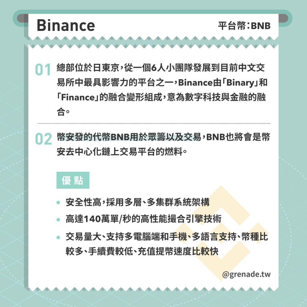 【記事簿】新手小白不得不知的區塊鏈交易所