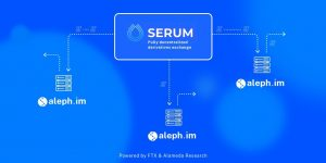 【定時報】FTX 與 Alameda Research 創始人推出 DeFi 項目 Serum 基於公鏈 Solana