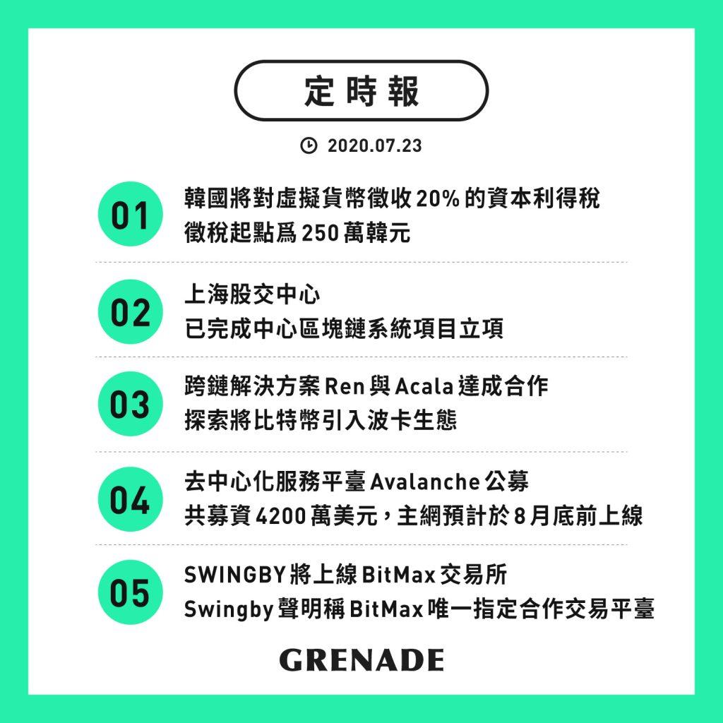 【定時報】上海股交中心已完成中心區塊鏈系統項目立項