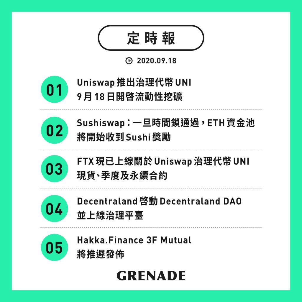 【定時報】Uniswap 推出治理代幣 UNI,9 月 18 日開啓流動性挖礦;Decentraland 啓動 Decentraland DAO 並上線治理平臺