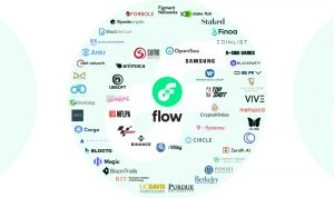 【週週報】公鏈平臺 Flow 代幣第一輪銷售結束,第二輪荷蘭式拍賣將於 10 月 6 日進行;區塊鏈數據索引項目 The Graph 將進行代幣 GRT 的公募