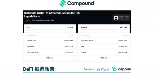 1 億美元資產遭意外清算,Compound 是否該補償?