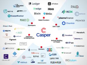 CoinList 開放 2021 年首期項目 Casper(CSPR) 銷售註冊
