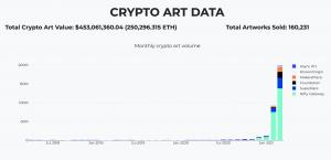 2021 加密藝術 NFT 平台一覽