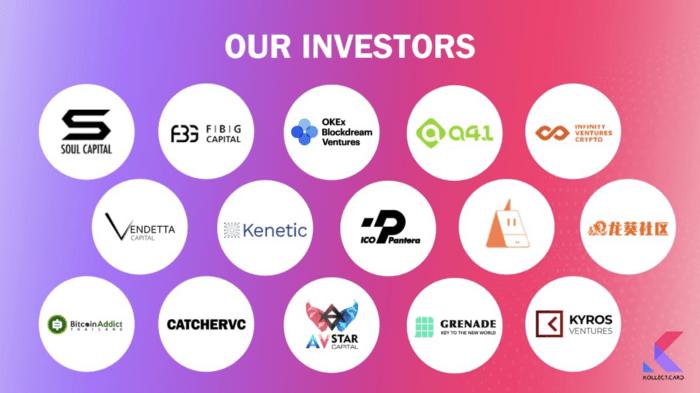 Kollect Investors